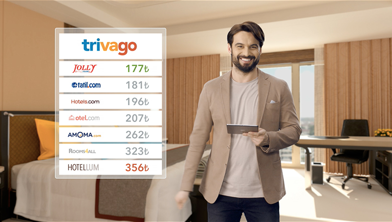 Trivago - Different Prices